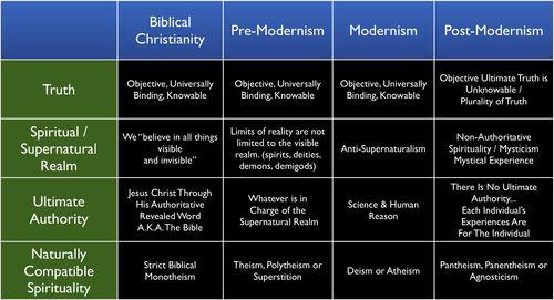 Modernism3